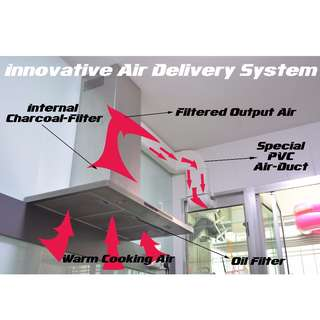 kitchen hood exhaust ductings and installation (HDB approved with T & C)
