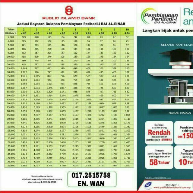 Public Bank Personal Loan