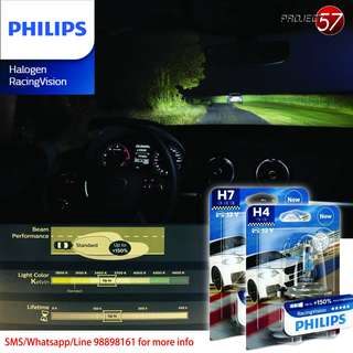 Philips RacingVision H7 & H4
