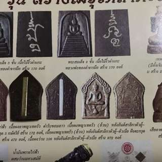 LP Thongdum 2547 KP