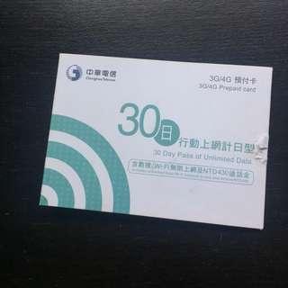 Taiwan SIM Card