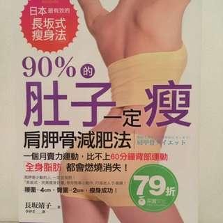 肩胛骨減肥法