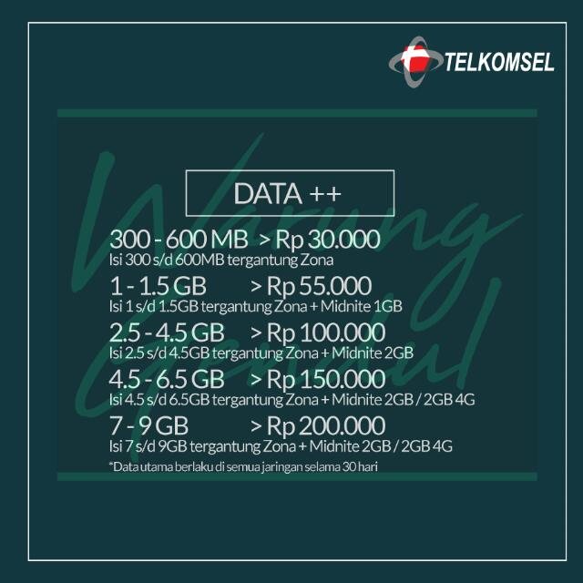 Pulsa Paket Data Telkomsel Murah!!