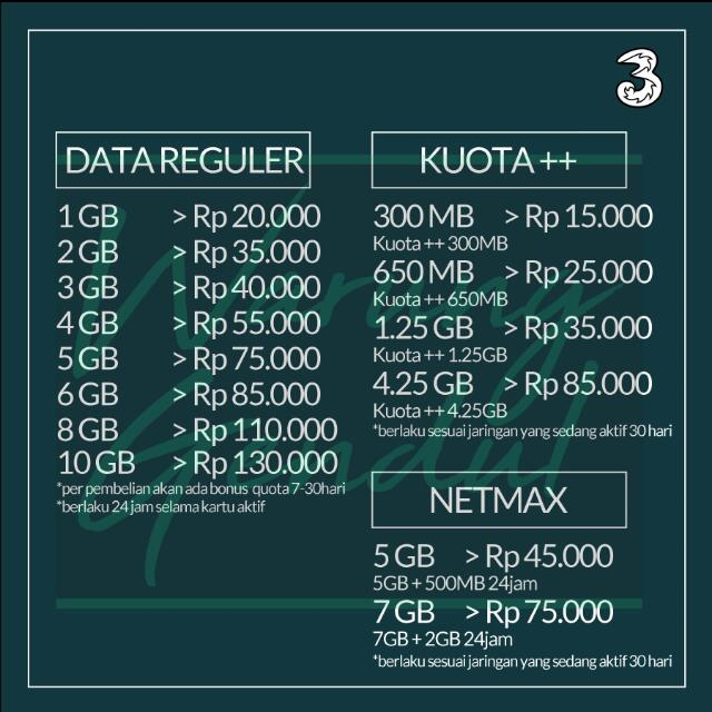 Pulsa Paket Data Three Murah!!