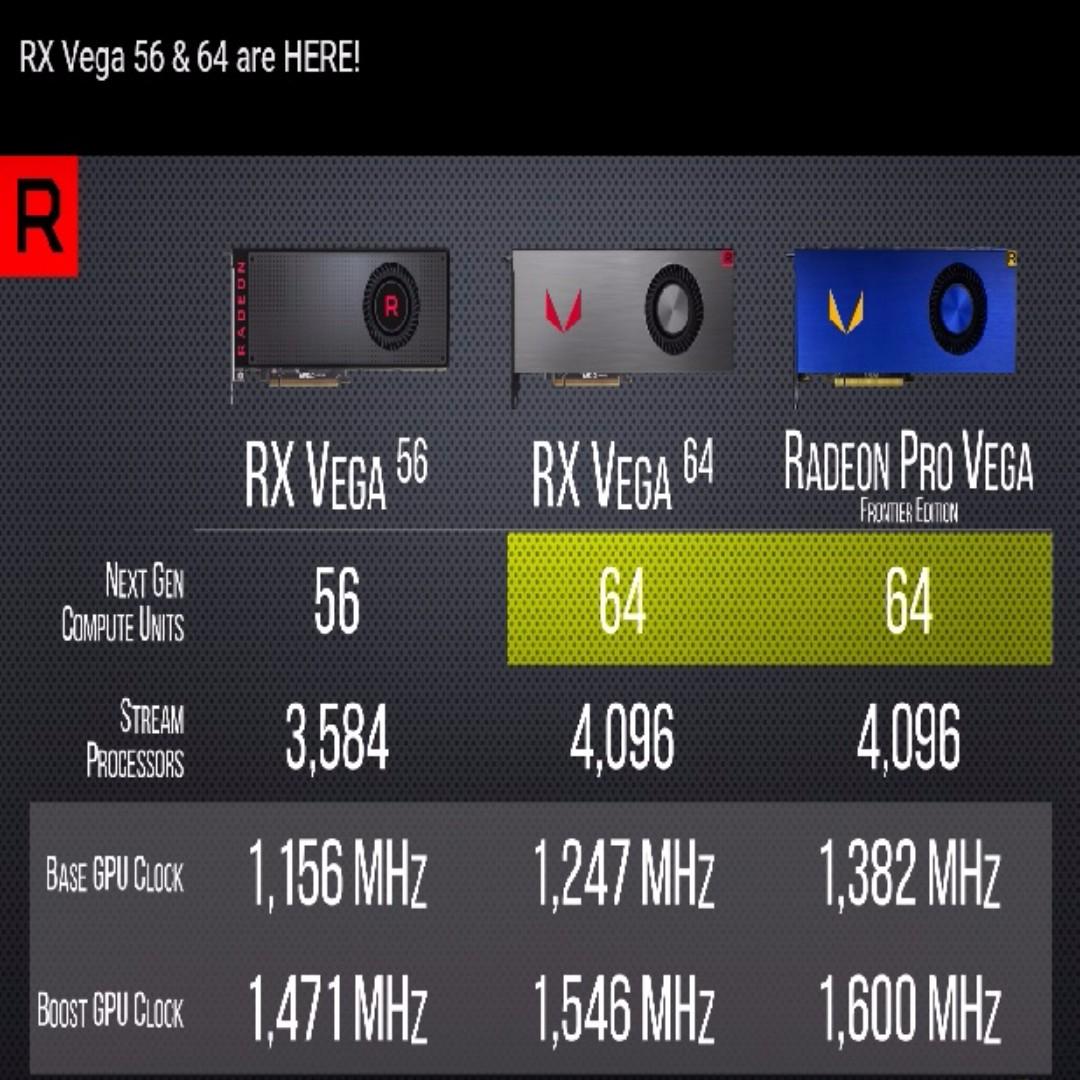 Top 10 Punto Medio Noticias | Radeon Rx Vega 11 Vs Gtx 1080