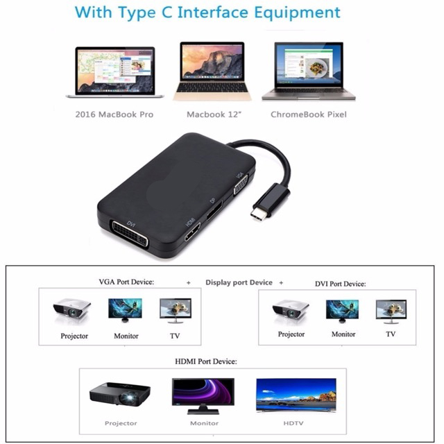 USB Type C Thunderbolt 3 to HDMI VGA DVI DP 4in1 Adapter