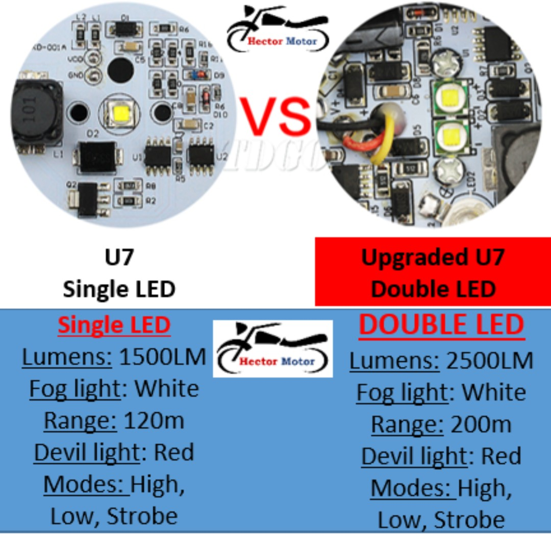 U7 Cree Led Wiring Diagram Find Angel Diagrams Light Fog Chip Motorbikes Motorbike Rh Sg Carousell Com Christmas String 3 Wire Ford Headlight Switch