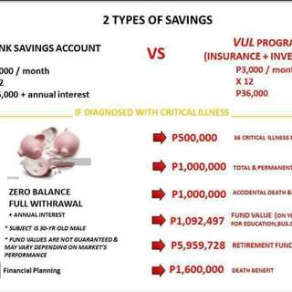 Life Insurance With Investment