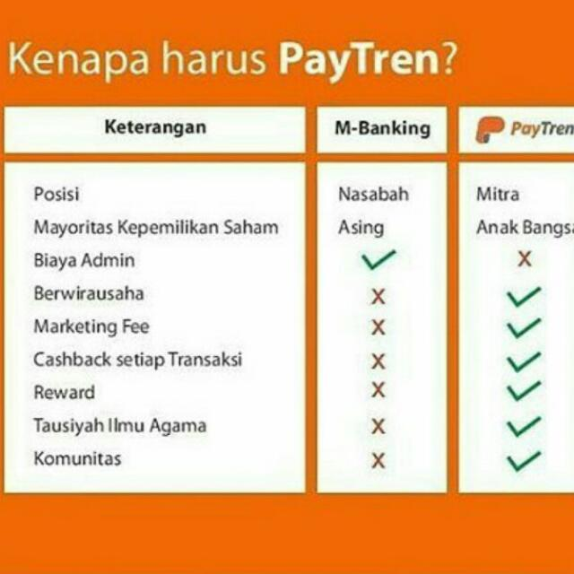 Paytren Digital
