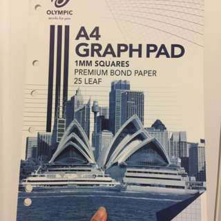A4 Graphpad