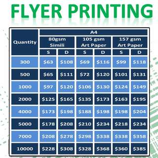 A4 A5 Flyers Sticker Decal NCR Book Banner Printing (One Of The LOWEST Price In TOWN) Compare It!