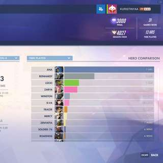 [S4 GrandMaster Overwatch+Hearthstone Rank 1 peak Account] 4 Golden Guns