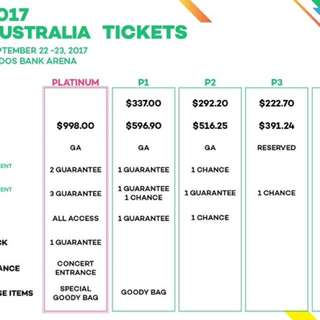 KCON SATURDAY SYDNEY p3 TICKET