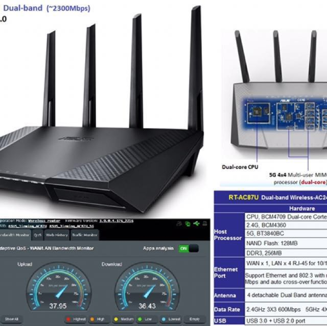 POWERFUL HIGH END ASUS ROUTER RT-AC87U