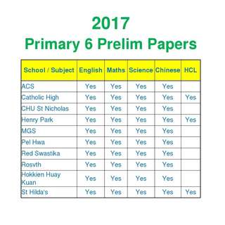 Latest!! 2017 Primary 6 Prelim papers:- English, Maths, Science, Chinese and Higher Chinese!!