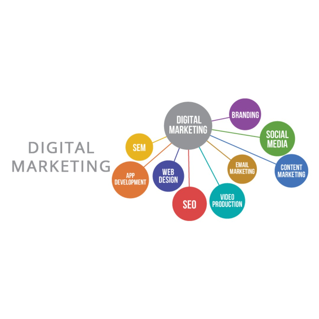 Digital Marketing Strategy for SME [No need to hire marketing personnel]