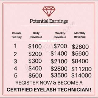 1:1 Private Eyelash Extension Training & Certification