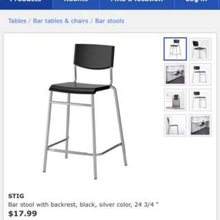 2 Ikea black bar stools