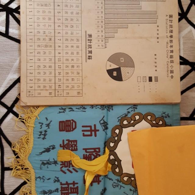 1961年中國小姐名冊