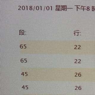 楊千嬅演唱會$480 1月1
