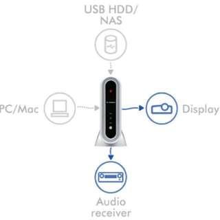 Pixelmagic MB100 Media Server