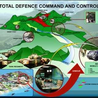 Ops Daulat Operation (Lahad Datu)