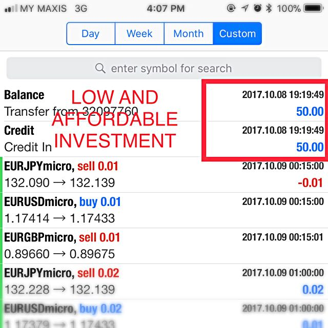 Forex financial products