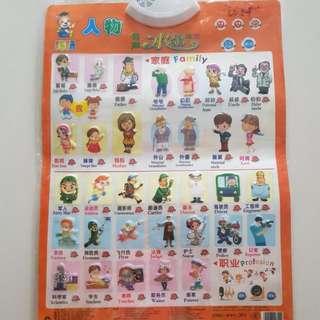 Children Chinese and Alphabet Sound Charts