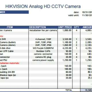 HIKVISION Analog HD CCTV package with installation