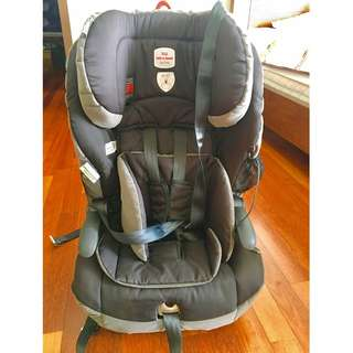 CarSeat MAXI Rider AHR Easy Adjust