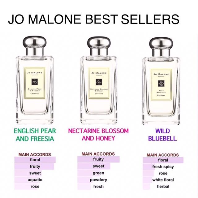 Jo Malone Best Sellers Health Beauty Perfumes Nail Care