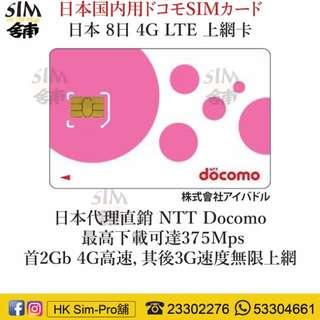 日本Docomo 4G LTE 8日上網咭