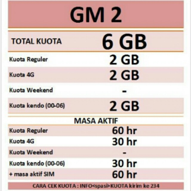 Three Getmore2 Kuota 6GB