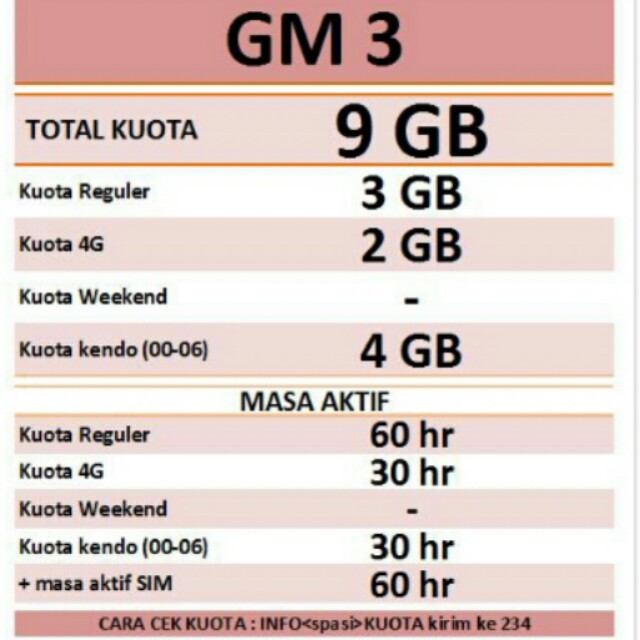Three Getmore3 Kuota 9GB