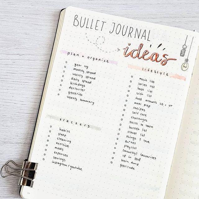 Bullet Journal Ideas Design Craft Art Prints On Carousell