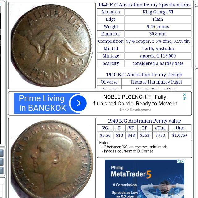 1940 Australia Penny Low Mintage Old Coin, Vintage