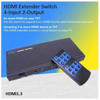 HDMI Extender Switch / Hub #blackfridaysales
