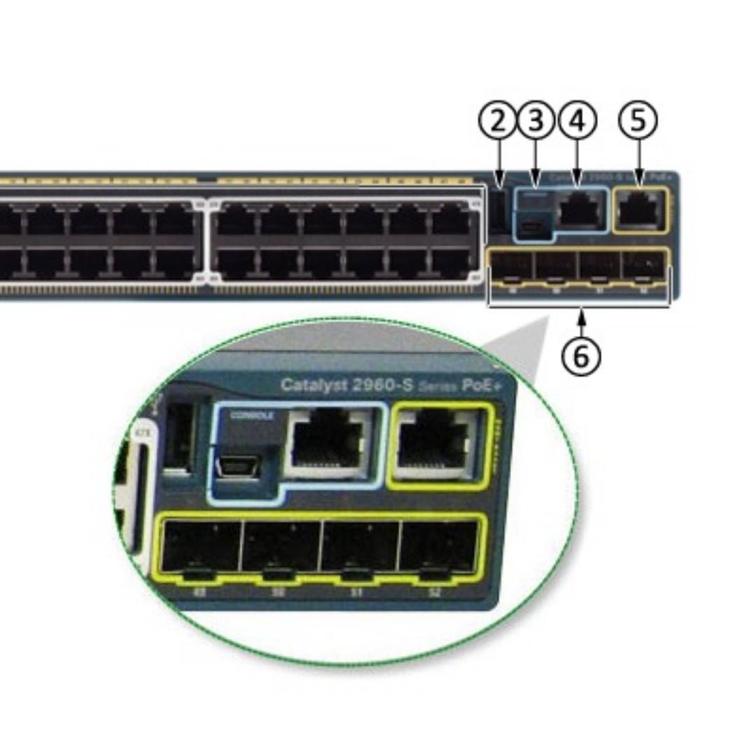 Cisco Catalyst 2960-S series PoE+ 48 ports switch $980