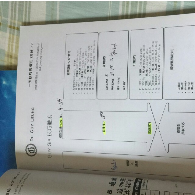 guy leung  通識濃縮筆記 技巧重温