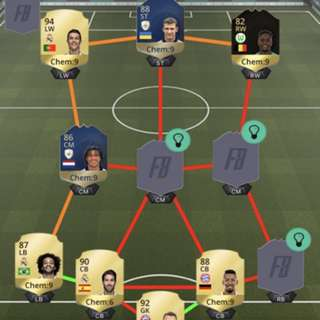 😛cheapest fifa 18 Ultimate team coins!!😛