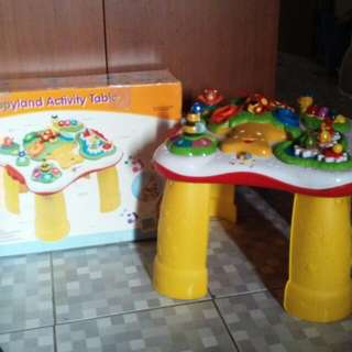 WinFun Happyland activity table