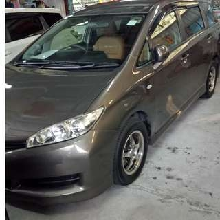 Looking To Buy Toyota Wish
