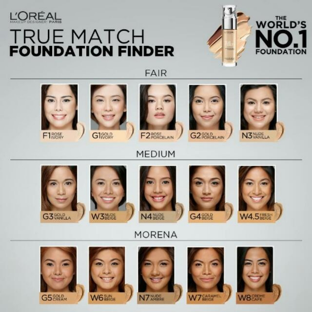 HOT SALE !!! - LOREAL - True Match Foundation