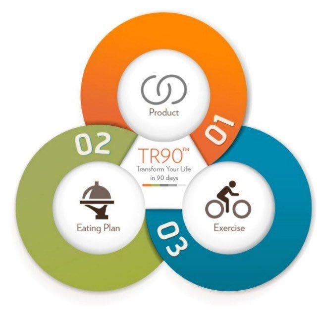 Tr90 (full)