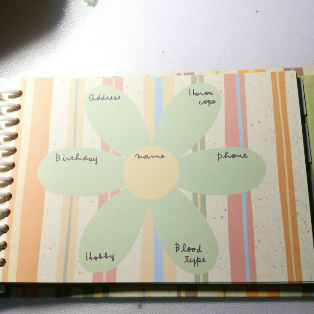 Telephone/address book
