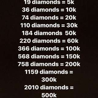 Diamonds Mobile Legends