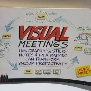 Visual MeetingsHow Graphics, Sticky Notes & Idea Mapping Can Transform Group Productivity