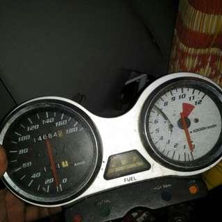 Meter Rxz
