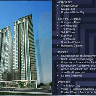 No Downpayment Condo Unit in Mandaluyong City 7,255/Month @0% Interest. RENT TO OWN! Perfect for future renting business. Pm me or call 09064265216.