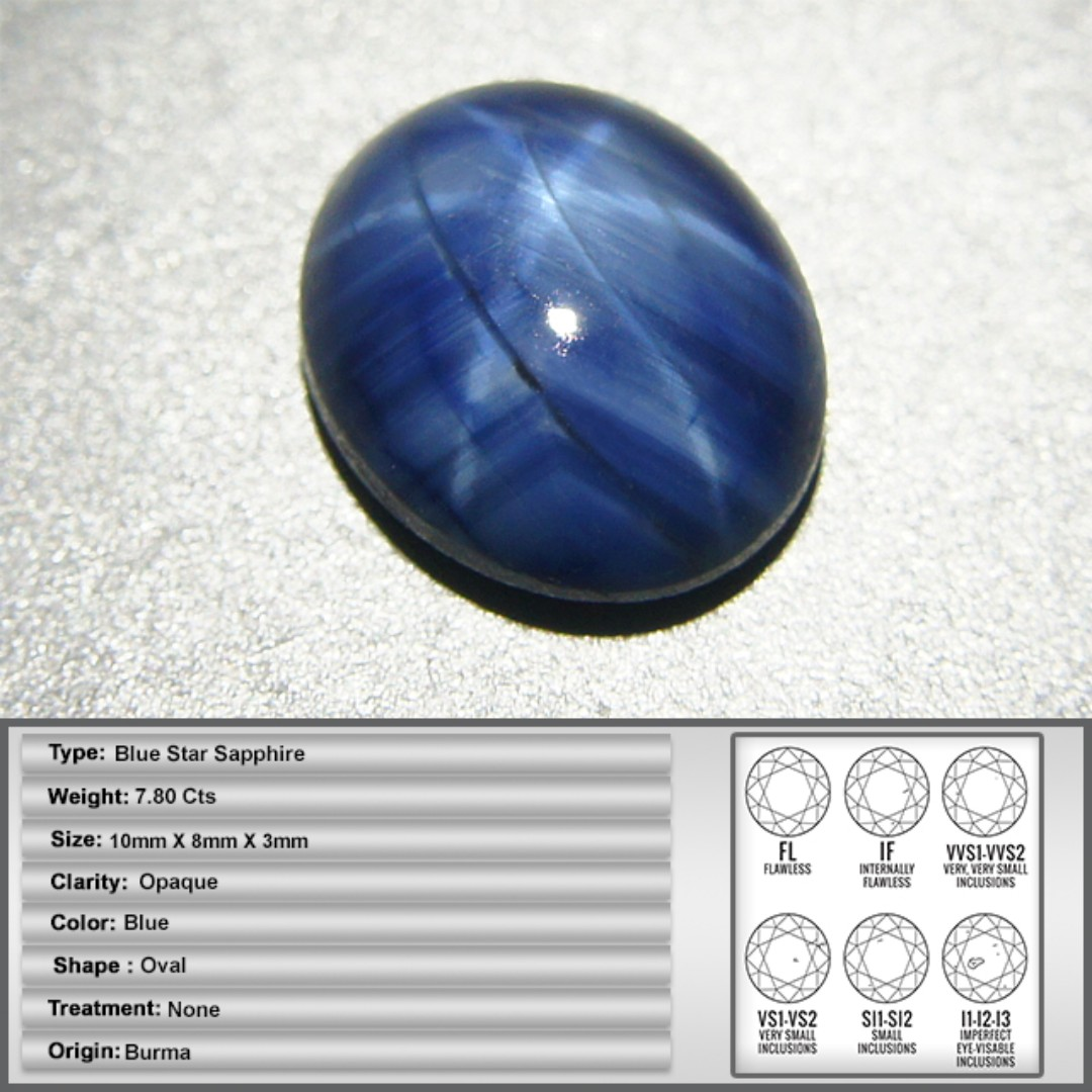 sapphire index at significant sapphires auctions ring diamond carat oval appeared blue and public burmese shaped that mogok burma thread